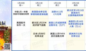 财报提醒-中国市场将迎春节长假,美股巨头财报强势来袭