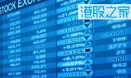 最被看好的十大港股:富瑞给予腾讯目标价455.3港元