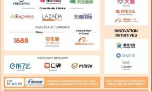 港股之家:阿里即将香港上市,阿里巴巴股票可以买吗?回报率如何