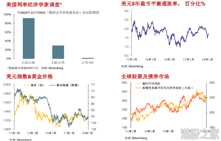 艾德金业:2019年香港黄金市场走势解读