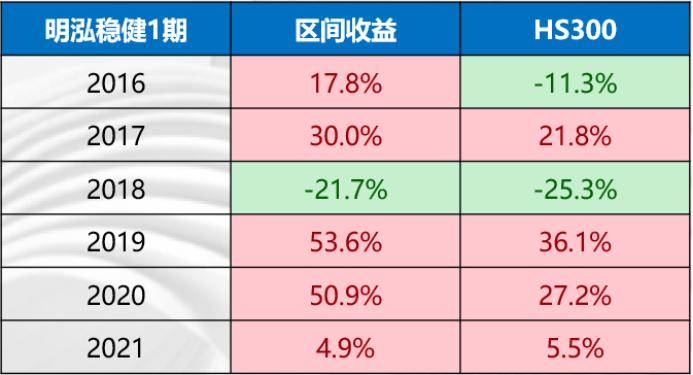"""上海钜派投资观点:专业投资者并非""""非牛不可"""" 不轻言见顶"""